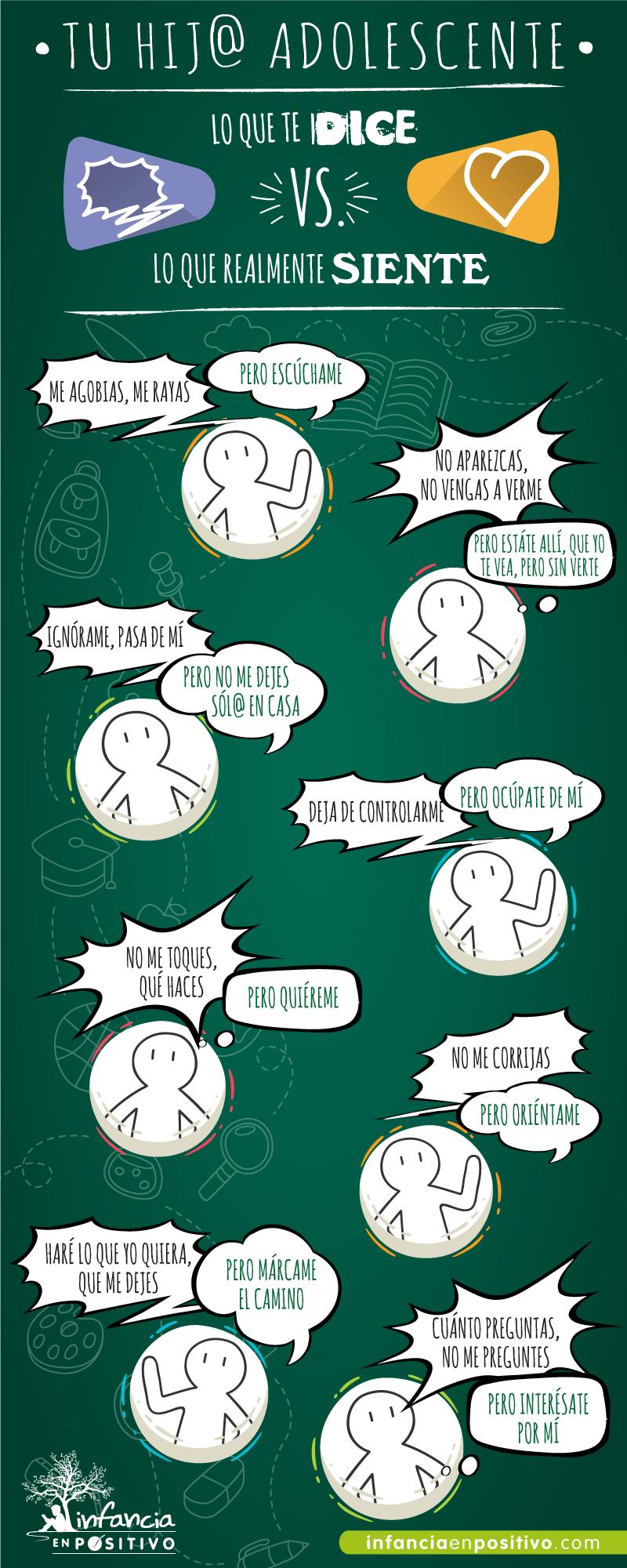 Adolescentes. Lo que dicen Vs. lo que sienten