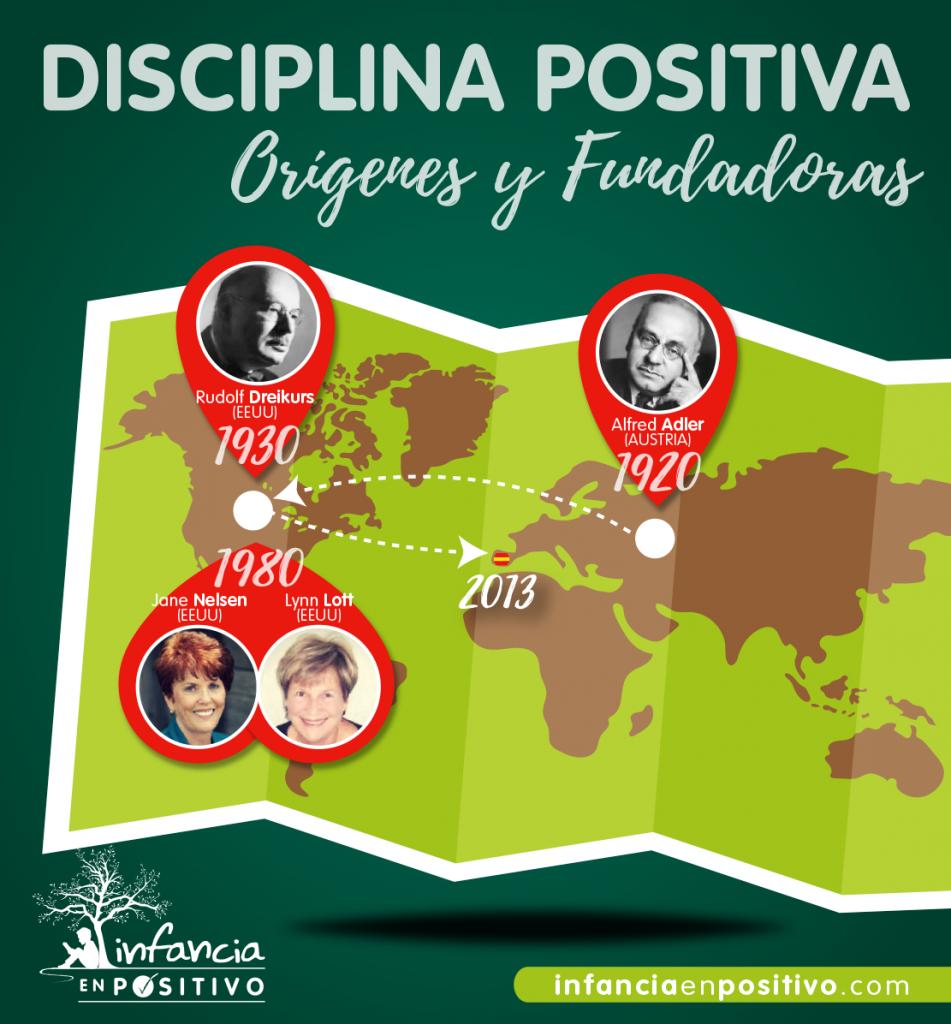Disciplina Positiva. Orígenes y Fundadoras.