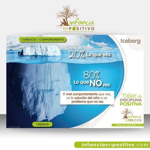 Cartel de Disciplina Positiva Iceberg